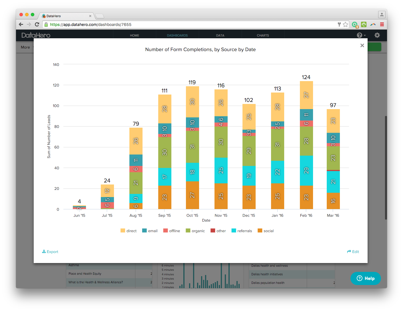 You can view more detailed information right through the DataHero dashboard.