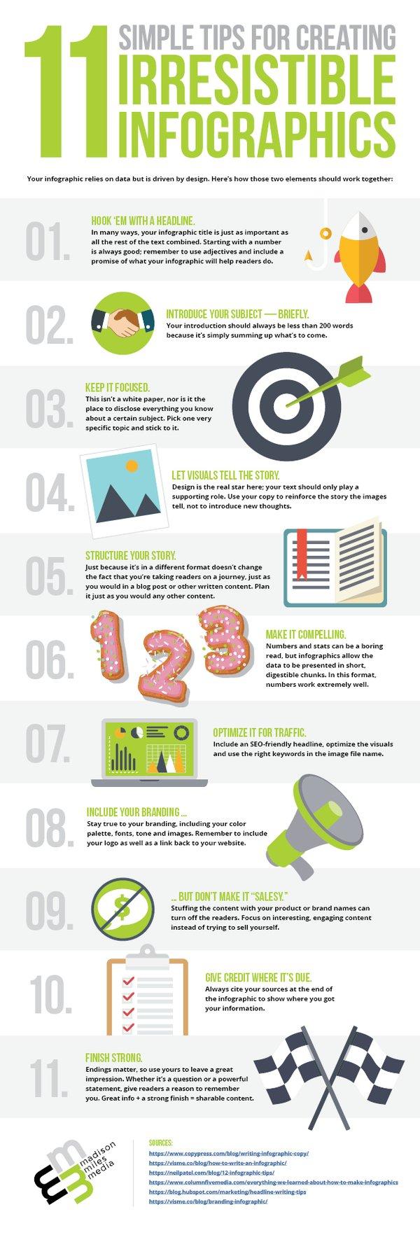 m3-infographic-v4 (1)