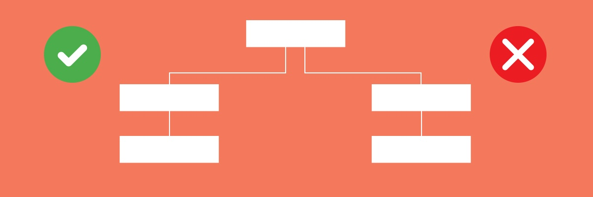 HubSpot Workflows: Best Types and Best Practices